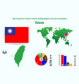 taiwan all countries of the world infographics vector image vector image