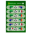 Soccer Tournament of Brazil 2014 Group A vector image