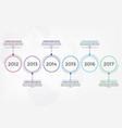 business timeline workflow infographics template vector image