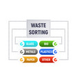 waste sorting vector image