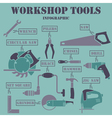 Workshop tools infographics vector image vector image