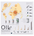 Map Of Oil Reserves Of The World Infographic vector image vector image