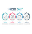 process chart vector image vector image