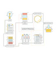 scrum planning process - agile methodology to vector image vector image