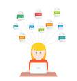 File extensions people with computers vector image vector image