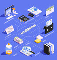 accounting isometric flowchart vector image vector image