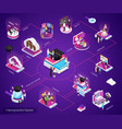 e-learning isometric flowchart vector image vector image