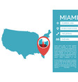 miami map infographic vector image