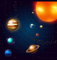 planets of the solar system milky way space and vector image