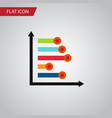 isolated diagram flat icon infographic vector image vector image