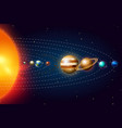 planets of the solar system or model in orbit vector image vector image