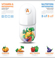 Vitamin A Chart Diagram Health And Medical vector image