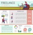 flat freelance infographic template vector image