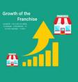franchise business concept growth of the franchise vector image