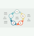 business infographics circle with 5 parts vector image vector image