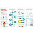 science education infographic elements vector image vector image