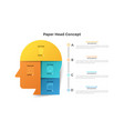 paper head infographic vector image