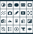 Image icons set collection of circle accelerated