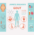 joints diseases gout symptoms treatment icon set vector image vector image
