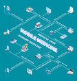 mobile medicine isometric flowchart vector image vector image