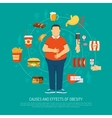 Obesity Concept vector image vector image
