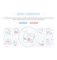 website banner and landing page dairy products vector image