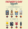 Father Day Infographics in flat design vector image vector image