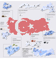 Dot And Flag Map Of Republic of Turkey Infographic vector image vector image