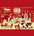 set 100 years russian revolution infographic vector image
