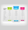 Colorful web pricing table template for business vector image vector image
