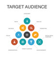 target audience infographic 10 steps concept