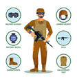 american military manarmy soldier with ammunition vector image