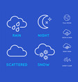 set weather related line icons contains wind vector image