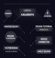useful modern futuristic style design callouts vector image