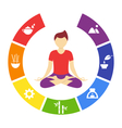 Yoga lifestyle circle with man isolated on white vector image
