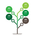 vertical timeline infographics the tree of vector image vector image
