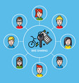 bike sharing concept with group of people vector image vector image