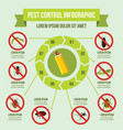 pest control infographic concept flat style vector image vector image