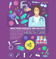 infectious disease medicine and vaccine banner vector image