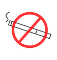 image of a prohibiting smoking sign a flat vector image