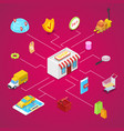 online shopping isometric 3d infographics vector image