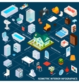 Isometric Interior Infographics vector image vector image