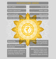 chakras symbols with description meanings vector image vector image