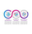 Successful digital inclusion infographic template