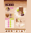 cacao chocolate icons healthy dessert food vector image