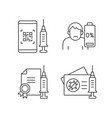 covid19 vaccine quality linear icons set vector image vector image