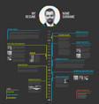 timeline minimalist cv resume template vector image vector image
