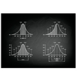 Set of Standard Deviation Chart on Chalkboard vector image vector image