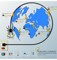 Electric Current And Equipment Earth Wire Line vector image vector image