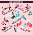 first aid isometric infographics vector image vector image
